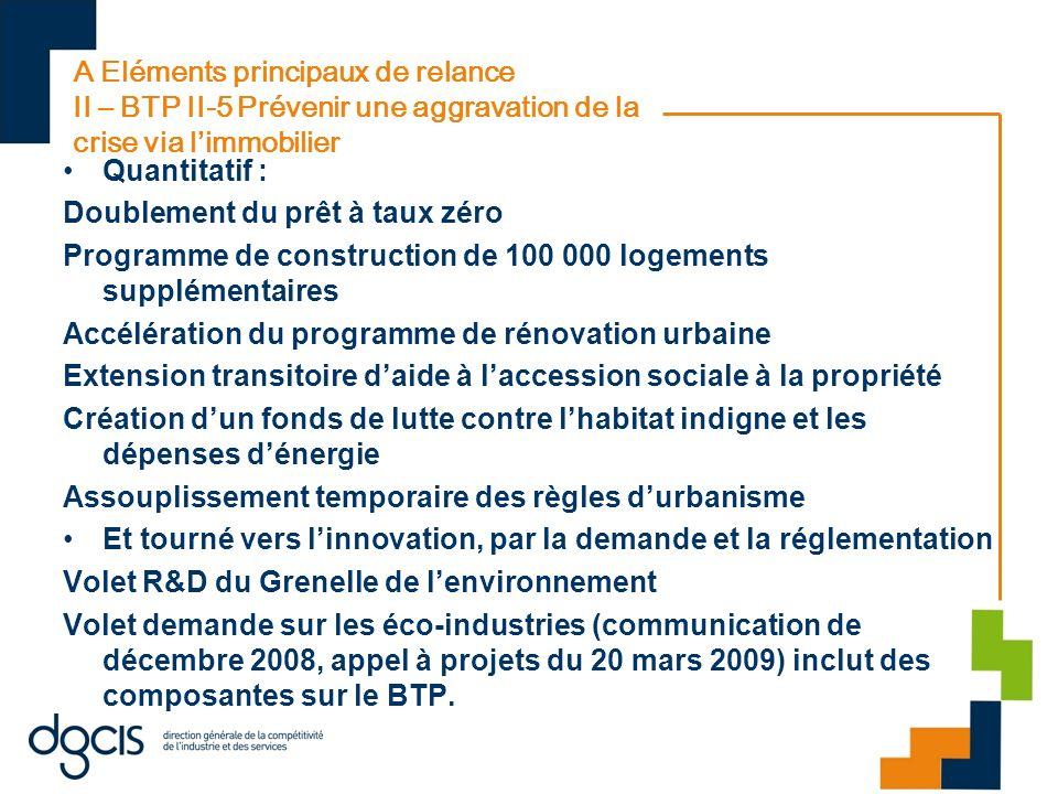 A Eléments principaux de relance II – BTP II-5 Prévenir une aggravation de la crise via limmobilier Quantitatif : Doublement du prêt à taux zéro Progr