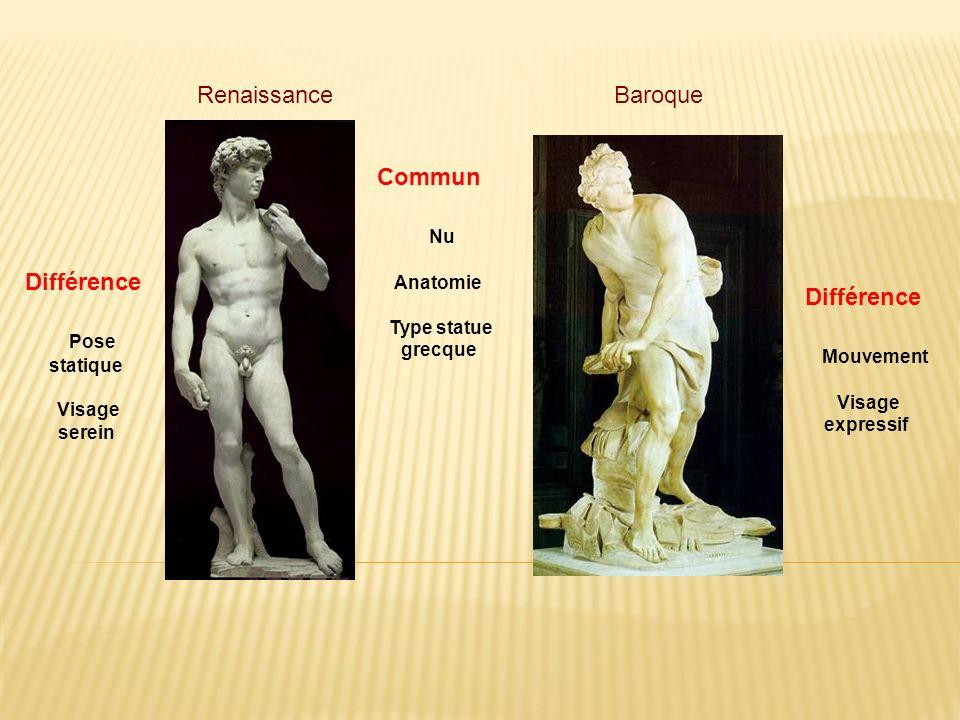 BaroqueRenaissance Commun Nu Anatomie Type statue grecque Différence Pose statique Visage serein Différence Mouvement Visage expressif