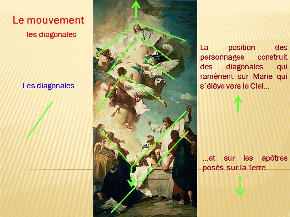 La position des personnages construit des diagonales qui ramènent sur Marie qui sélève vers le Ciel… Le mouvement les diagonales Les diagonales …et su