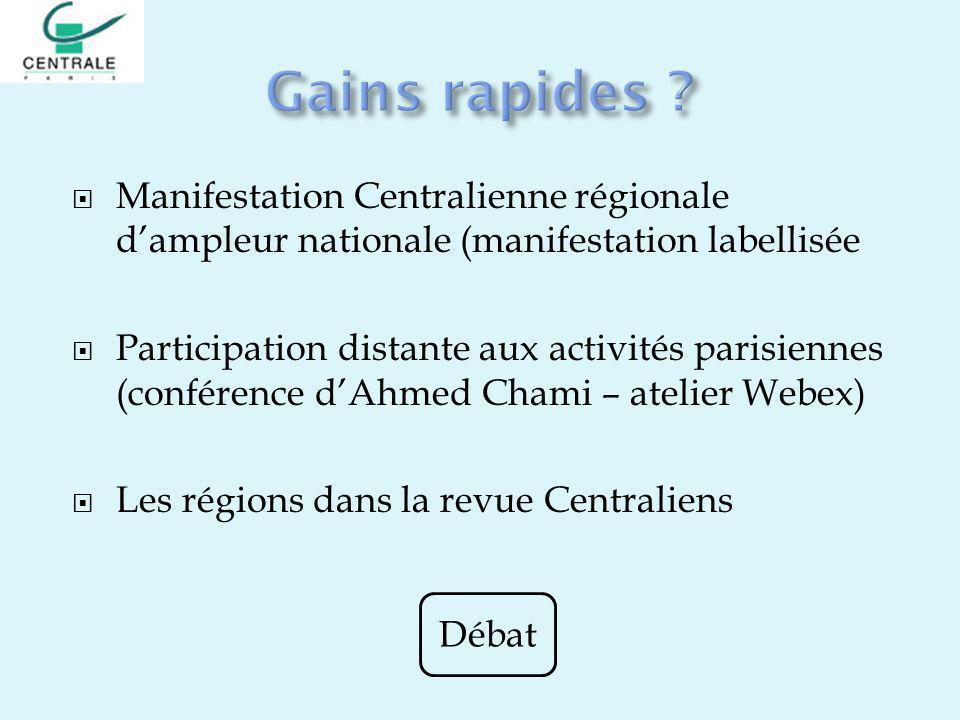 Manifestation Centralienne régionale dampleur nationale (manifestation labellisée Participation distante aux activités parisiennes (conférence dAhmed