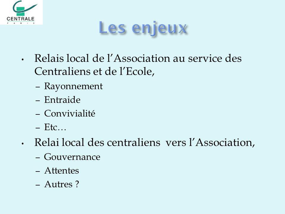 Relais local de lAssociation au service des Centraliens et de lEcole, – Rayonnement – Entraide – Convivialité – Etc… Relai local des centraliens vers