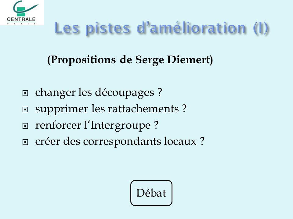 (Propositions de Serge Diemert) changer les découpages ? supprimer les rattachements ? renforcer lIntergroupe ? créer des correspondants locaux ? Déba