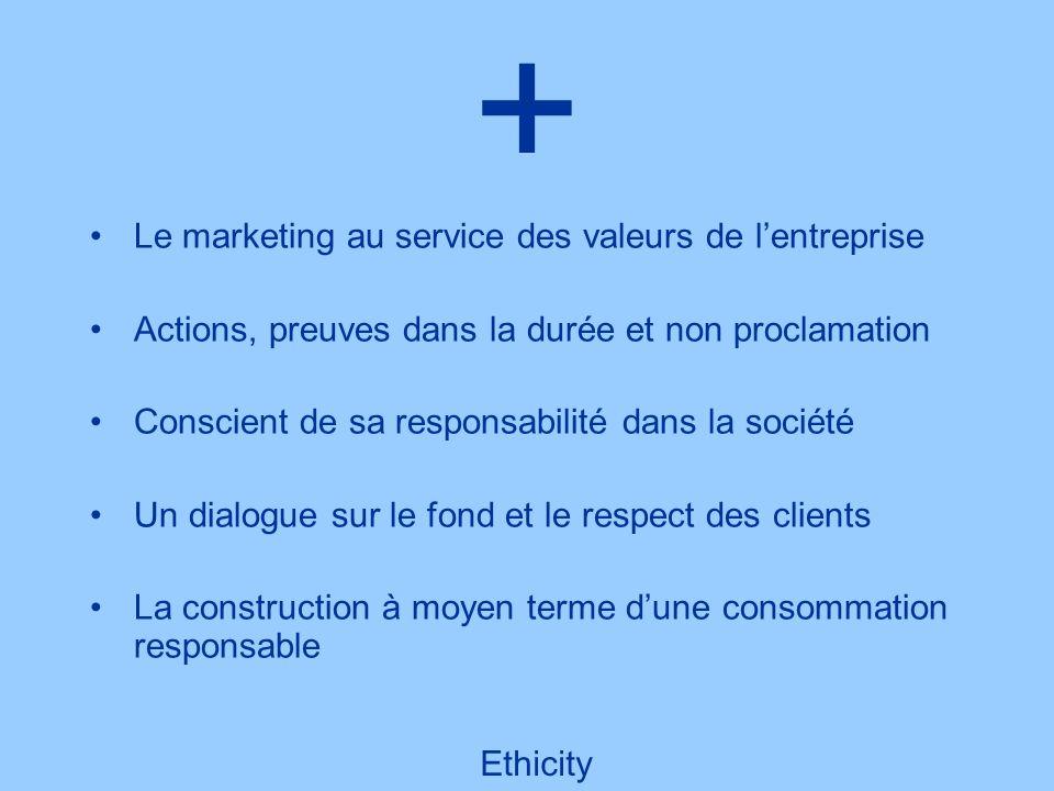 Le marketing éthique, pour un développement durable du marketing