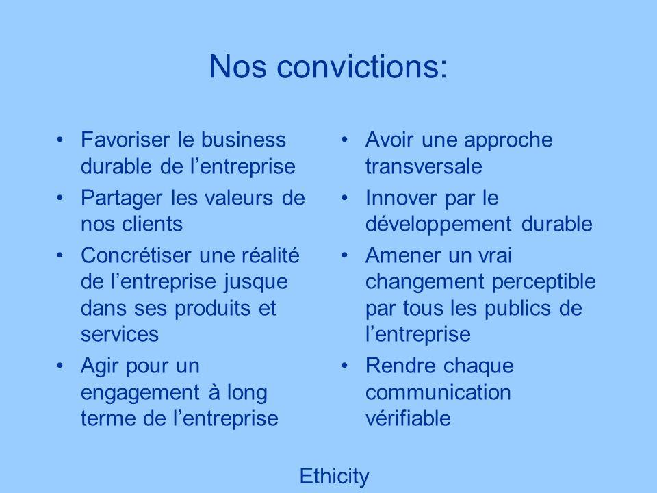 Ethicity Notre ambition Vous accompagner dans lélaboration de votre stratégie développement durable jusque dans sa traduction produits/services et sa communication afin de renforcer votre lien avec vos publics
