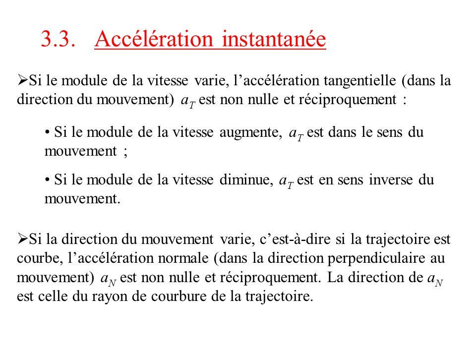 3.3. Accélération instantanée S i le module de la vitesse varie, laccélération tangentielle (dans la direction du mouvement) a T est non nulle et réci