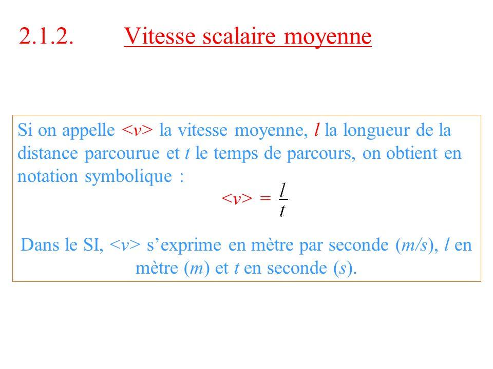 2.1.3 Vitesse scalaire constante Un corps est animé dune vitesse uniforme sil parcourt une distance égale pendant chaque intervalle de temps égal à une durée quelconque fixée, aussi courte que lon veut.