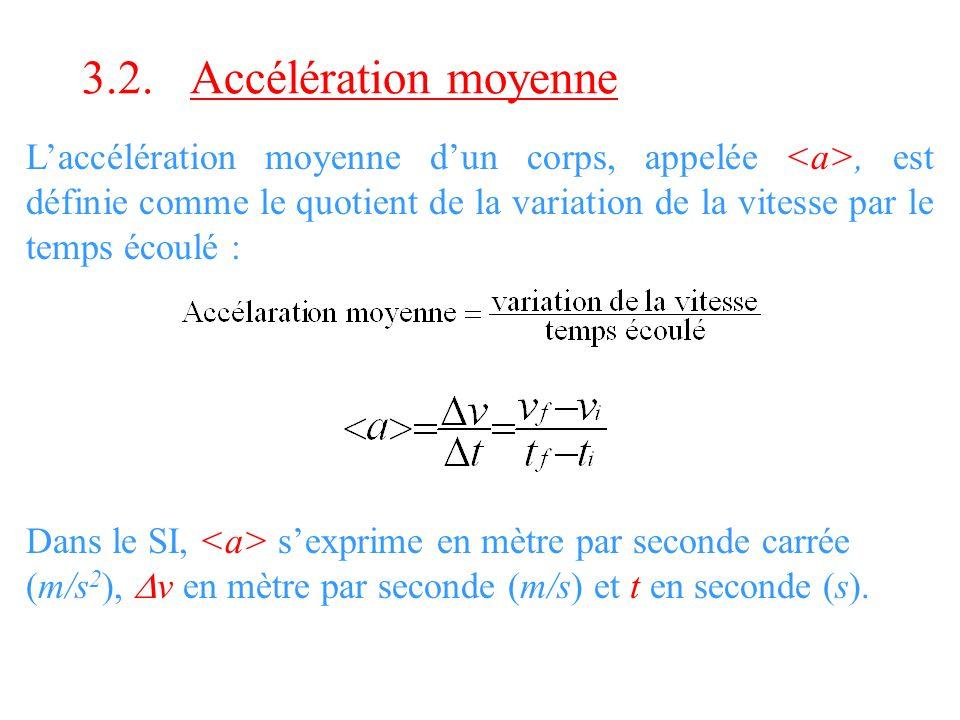 3.2. Accélération moyenne Laccélération moyenne dun corps, appelée <a>, est définie comme le quotient de la variation de la vitesse par le temps écoul