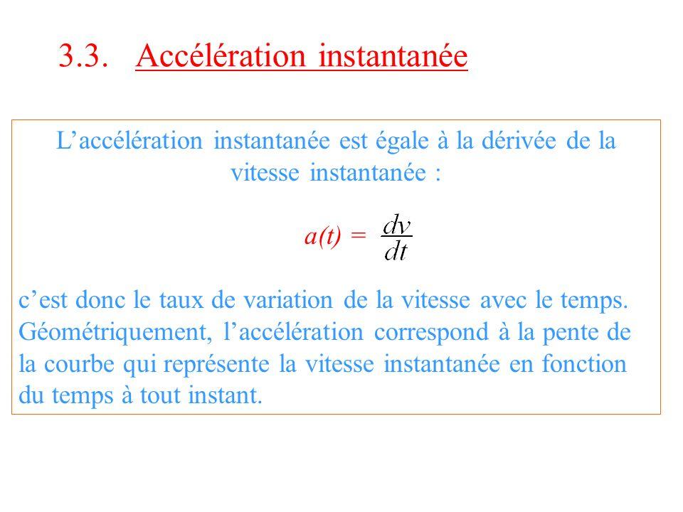 3.3. Accélération instantanée Laccélération instantanée est égale à la dérivée de la vitesse instantanée : a(t) = cest donc le taux de variation de la