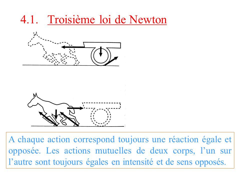 4.1. Troisième loi de Newton A chaque action correspond toujours une réaction égale et opposée. Les actions mutuelles de deux corps, lun sur lautre so