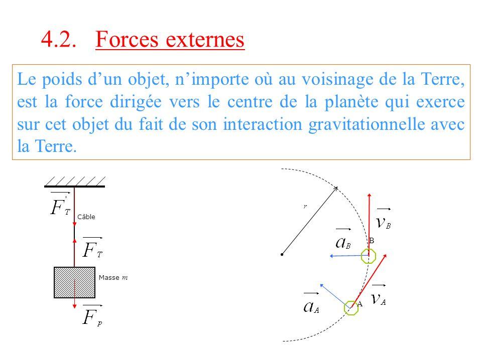 4.2. Forces externes Le poids dun objet, nimporte où au voisinage de la Terre, est la force dirigée vers le centre de la planète qui exerce sur cet ob