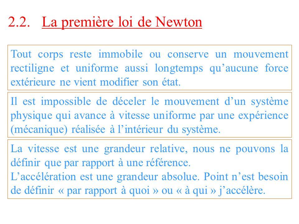 2.2. La première loi de Newton Tout corps reste immobile ou conserve un mouvement rectiligne et uniforme aussi longtemps quaucune force extérieure ne