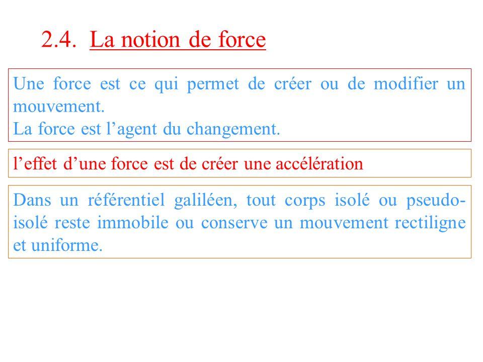2.4. La notion de force Une force est ce qui permet de créer ou de modifier un mouvement. La force est lagent du changement. leffet dune force est de