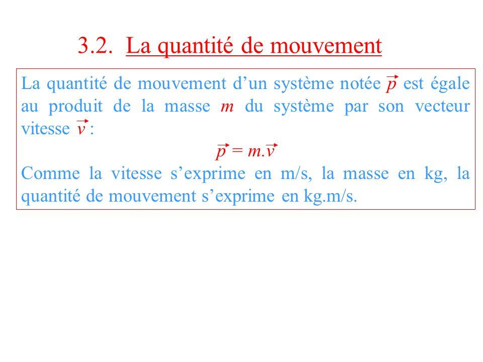 La quantité de mouvement dun système notée p est égale au produit de la masse m du système par son vecteur vitesse v : p = m.v Comme la vitesse sexpri
