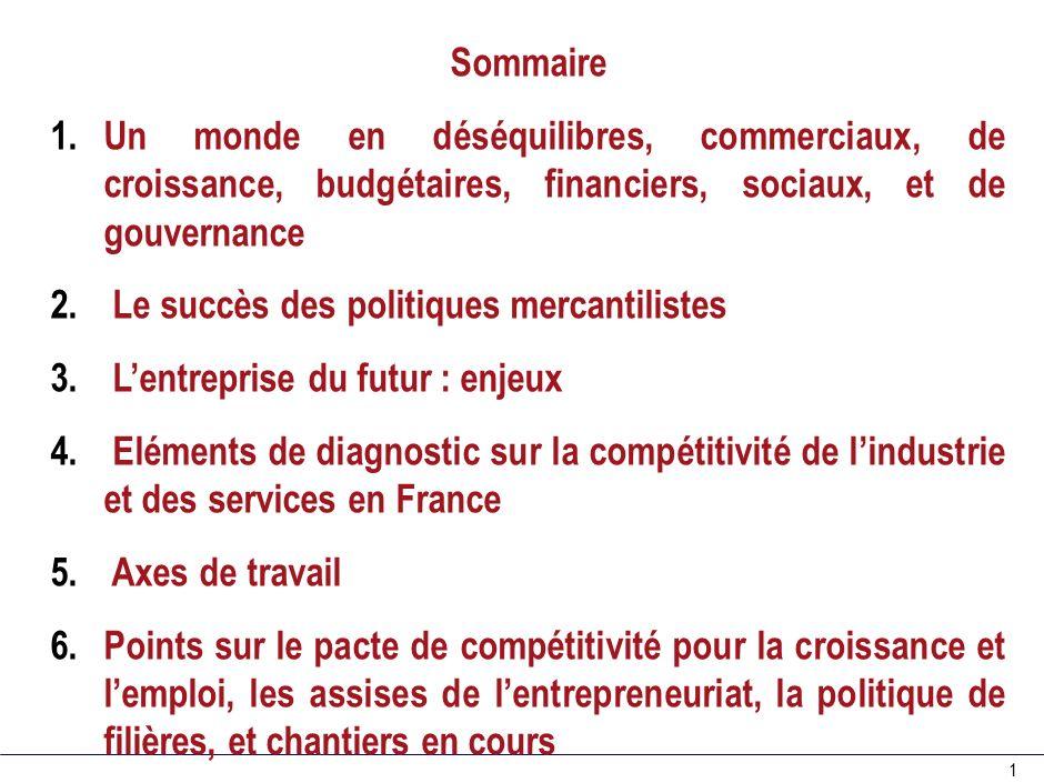 CONFIDENTIEL – NE PAS COMMUNIQUER Séminaire IGPDE 30 avril 2013 MADE IN FRANCE Les conditions du redressement industriel de la France et de la compéti