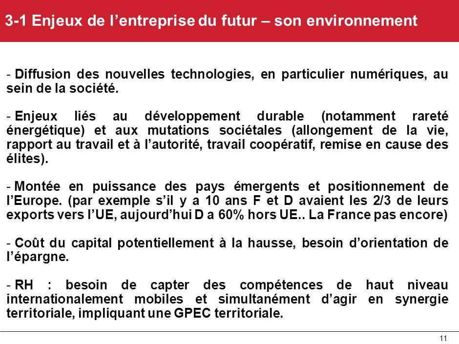 09/11/10 Au XXème siècle, les activités industrielles ont été multipliées par 50, la consommation mondiale dénergies fossiles par 30, le PNB mondial p