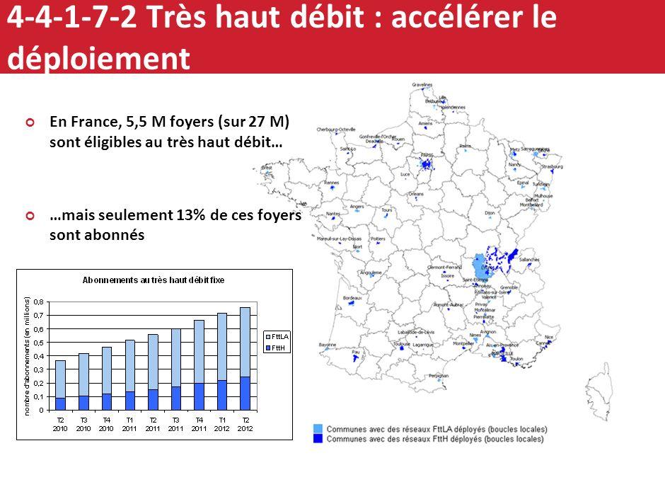 4-4-1-7 Les investissements davenir représentent ~12,5 Mds pour de grands programmes sectoriels