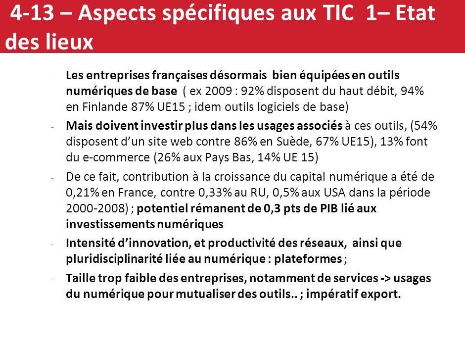 4-12 Achats publics : des initiatives pour mobiliser les acheteurs Les marchés publics ont représenté environ 67 Md Euros en 2010* (60 % pour les acte