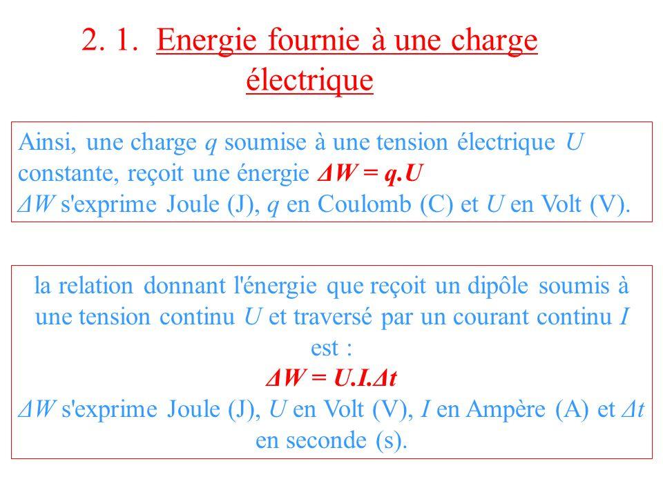 2. 1. Energie fournie à une charge électrique Ainsi, une charge q soumise à une tension électrique U constante, reçoit une énergie ΔW = q.U ΔW s'expri