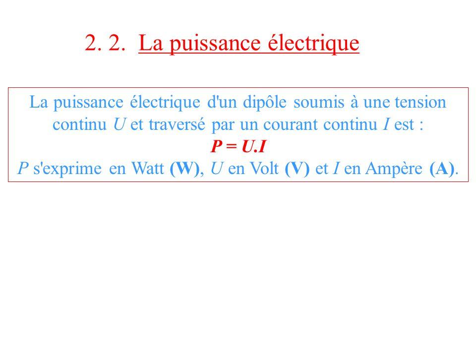 2. 2. La puissance électrique La puissance électrique d'un dipôle soumis à une tension continu U et traversé par un courant continu I est : P = U.I P