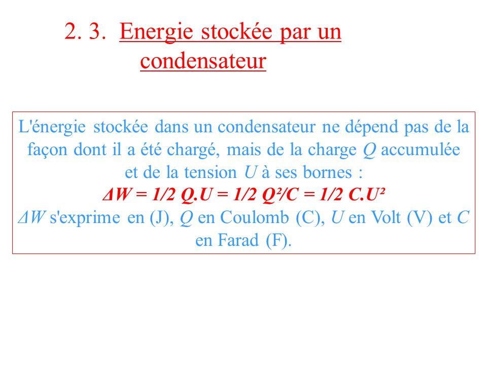 L'énergie stockée dans un condensateur ne dépend pas de la façon dont il a été chargé, mais de la charge Q accumulée et de la tension U à ses bornes :