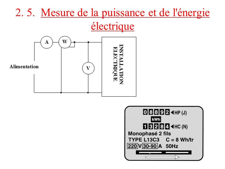 2. 5. Mesure de la puissance et de l'énergie électrique