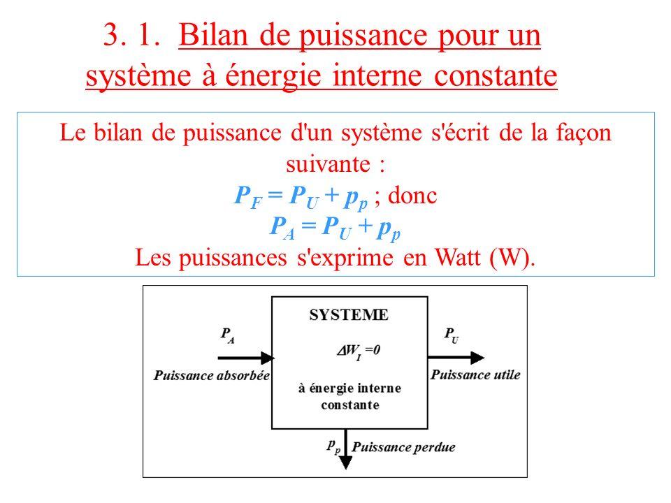 3. 1. Bilan de puissance pour un système à énergie interne constante Le bilan de puissance d'un système s'écrit de la façon suivante : P F = P U + p p