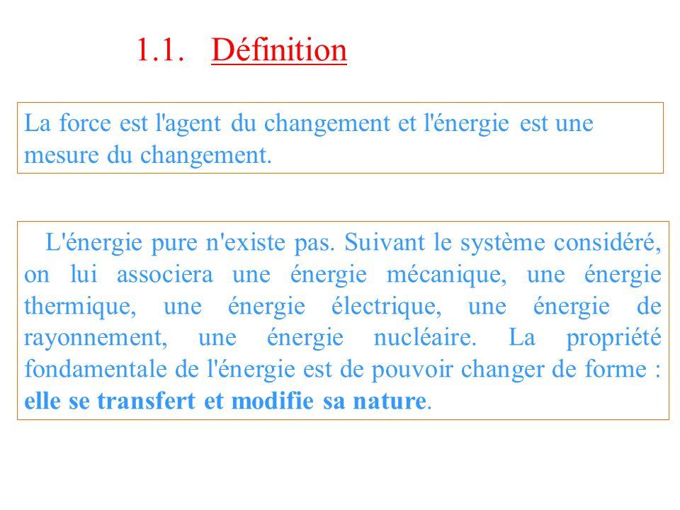 1.1. Définition La force est l'agent du changement et l'énergie est une mesure du changement. L'énergie pure n'existe pas. Suivant le système considér