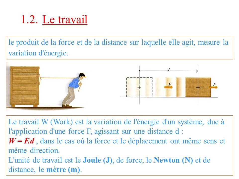 1.2. Le travail le produit de la force et de la distance sur laquelle elle agit, mesure la variation d'énergie. Le travail W (Work) est la variation d