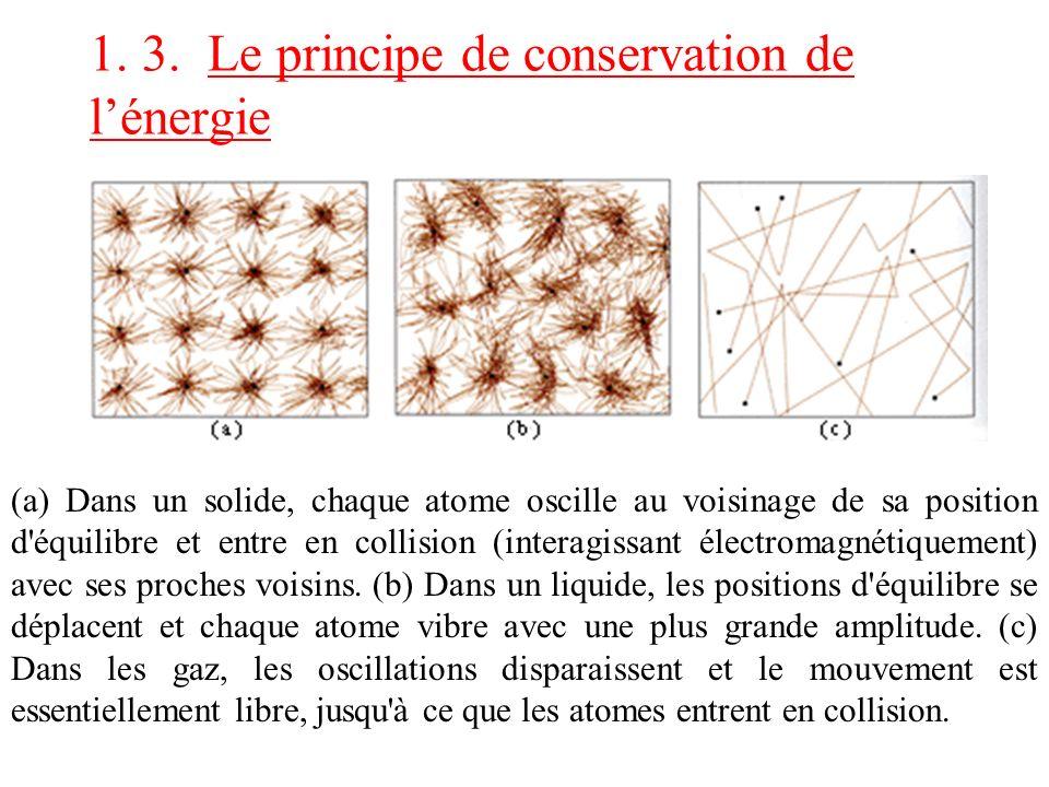 1. 3. Le principe de conservation de lénergie (a) Dans un solide, chaque atome oscille au voisinage de sa position d'équilibre et entre en collision (