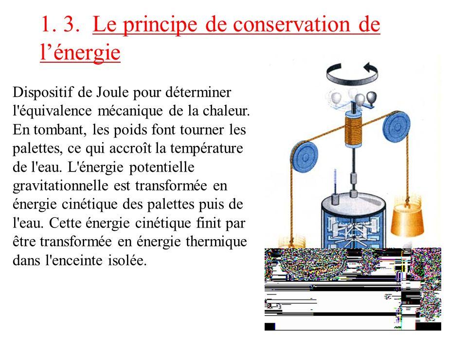 1. 3. Le principe de conservation de lénergie Dispositif de Joule pour déterminer l'équivalence mécanique de la chaleur. En tombant, les poids font to