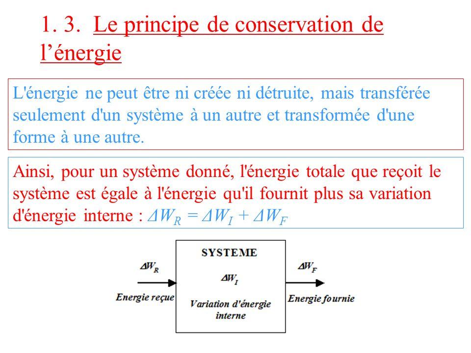 1.3. Définition de la puissance Puissance = (travail effectué)/(intervalle de temps).