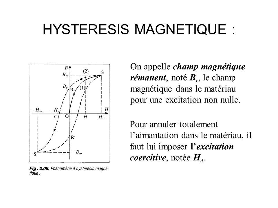 HYSTERESIS MAGNETIQUE : On appelle champ magnétique rémanent, noté B r, le champ magnétique dans le matériau pour une excitation non nulle. Pour annul