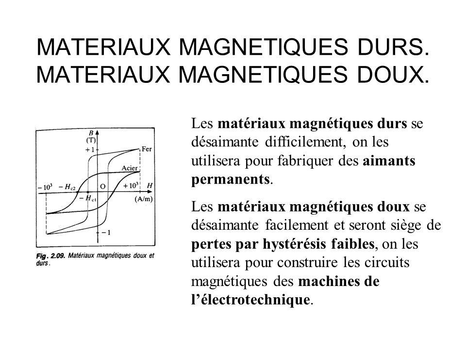 MATERIAUX MAGNETIQUES DURS. MATERIAUX MAGNETIQUES DOUX. Les matériaux magnétiques durs se désaimante difficilement, on les utilisera pour fabriquer de