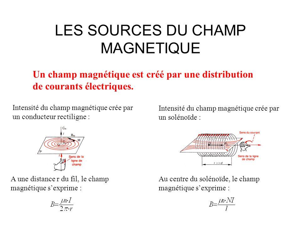LES SOURCES DU CHAMP MAGNETIQUE Un champ magnétique est créé par une distribution de courants électriques. Intensité du champ magnétique crée par un c