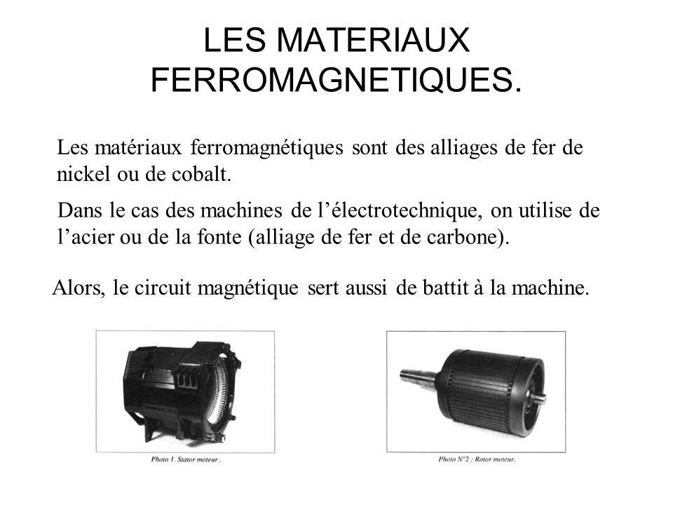 LES MATERIAUX FERROMAGNETIQUES. Les matériaux ferromagnétiques sont des alliages de fer de nickel ou de cobalt. Dans le cas des machines de lélectrote