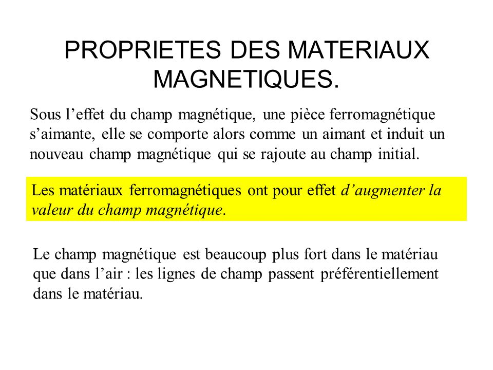 PROPRIETES DES MATERIAUX MAGNETIQUES. Sous leffet du champ magnétique, une pièce ferromagnétique saimante, elle se comporte alors comme un aimant et i