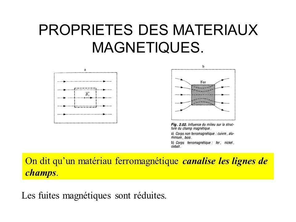 PROPRIETES DES MATERIAUX MAGNETIQUES. On dit quun matériau ferromagnétique canalise les lignes de champs. Les fuites magnétiques sont réduites.
