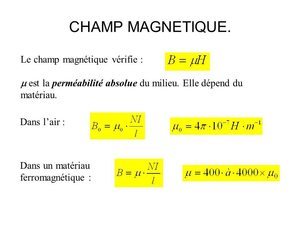 CHAMP MAGNETIQUE. Dans lair : Dans un matériau ferromagnétique : Le champ magnétique vérifie : est la perméabilité absolue du milieu. Elle dépend du m