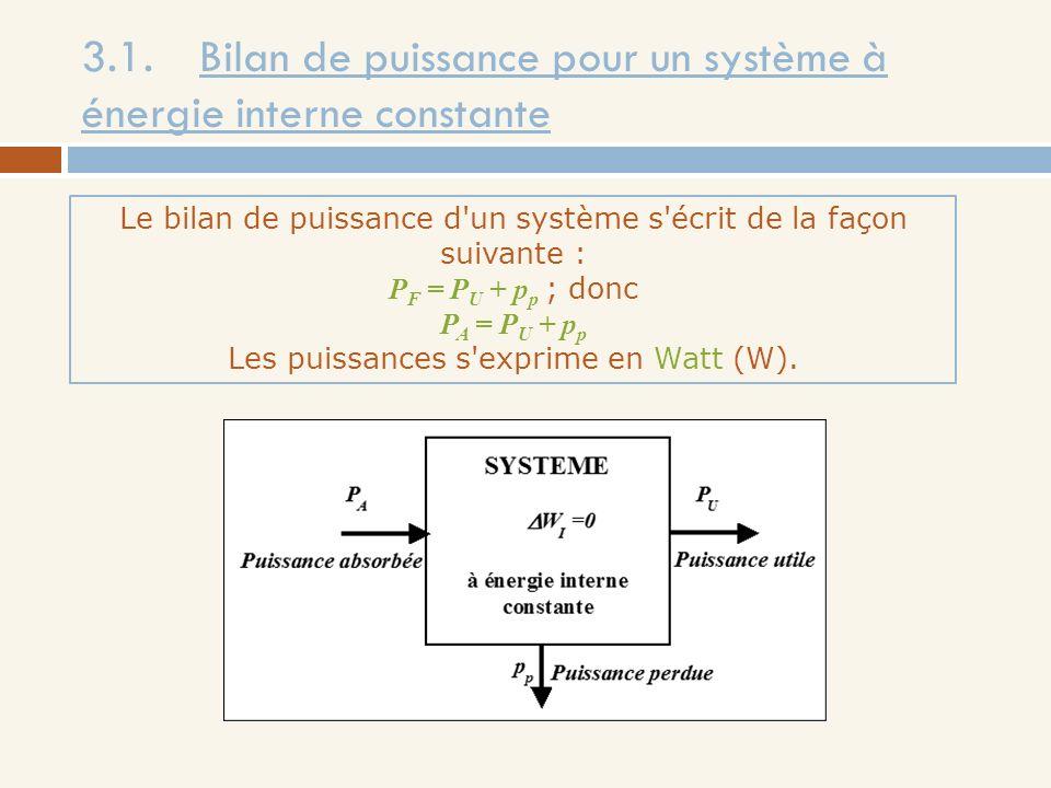 3.1. Bilan de puissance pour un système à énergie interne constante Le bilan de puissance d'un système s'écrit de la façon suivante : P F = P U + p p
