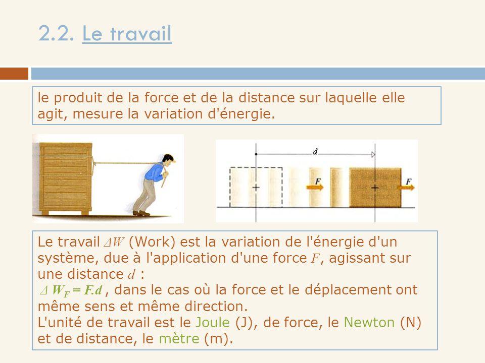 2.2. Le travail le produit de la force et de la distance sur laquelle elle agit, mesure la variation d'énergie. Le travail Δ W (Work) est la variation