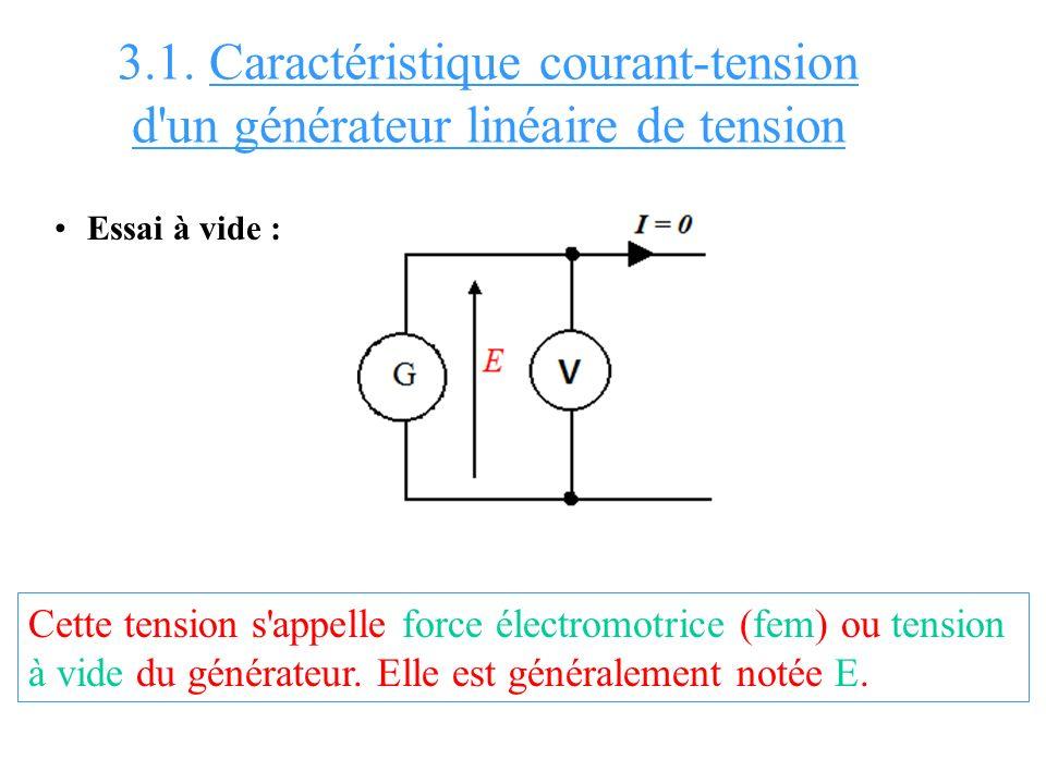 3.1. Caractéristique courant-tension d'un générateur linéaire de tension Essai à vide : Cette tension s'appelle force électromotrice (fem) ou tension