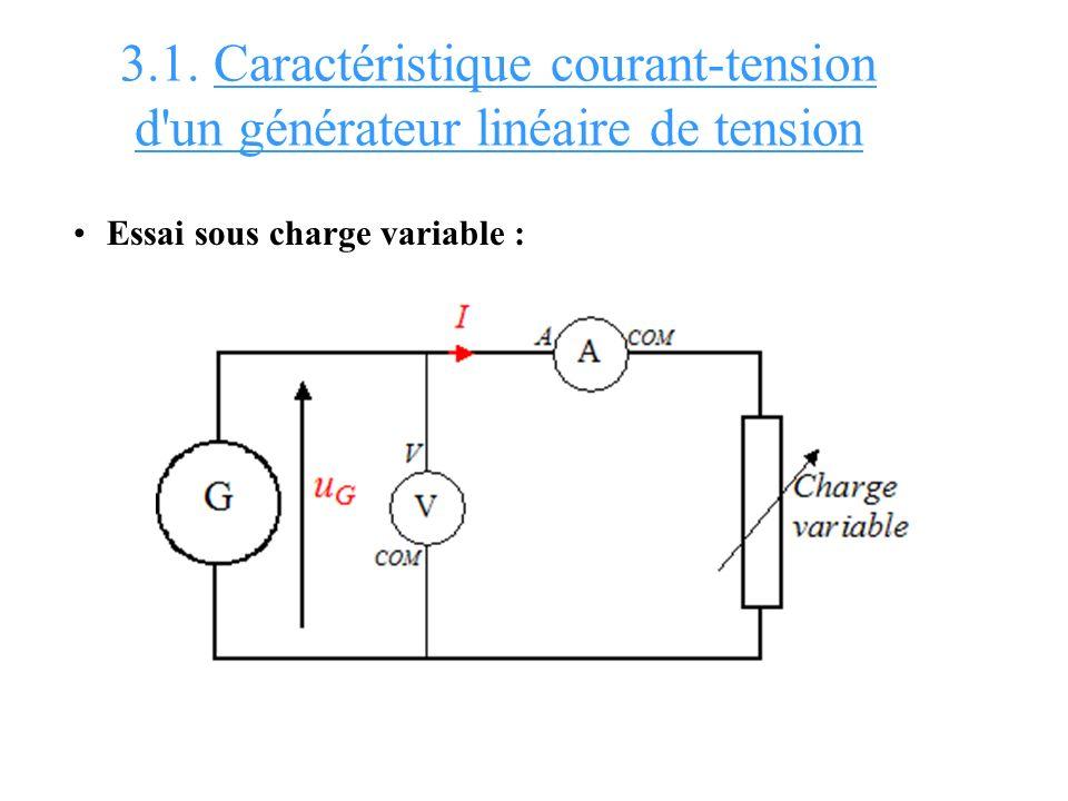 3.1. Caractéristique courant-tension d'un générateur linéaire de tension Essai sous charge variable :
