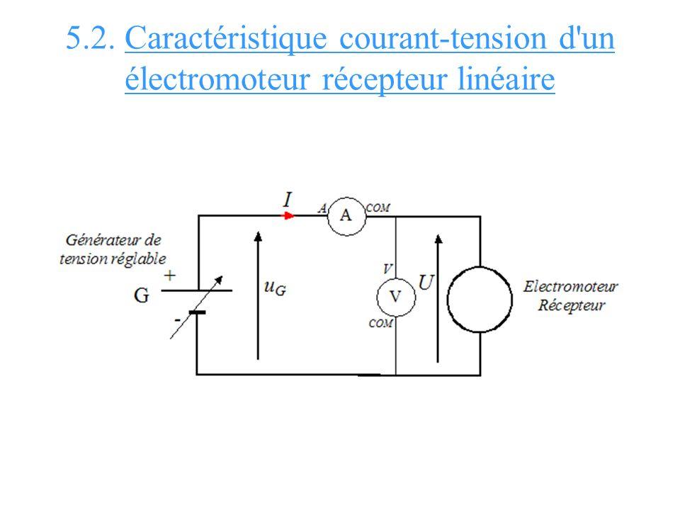 5.2. Caractéristique courant-tension d'un électromoteur récepteur linéaire