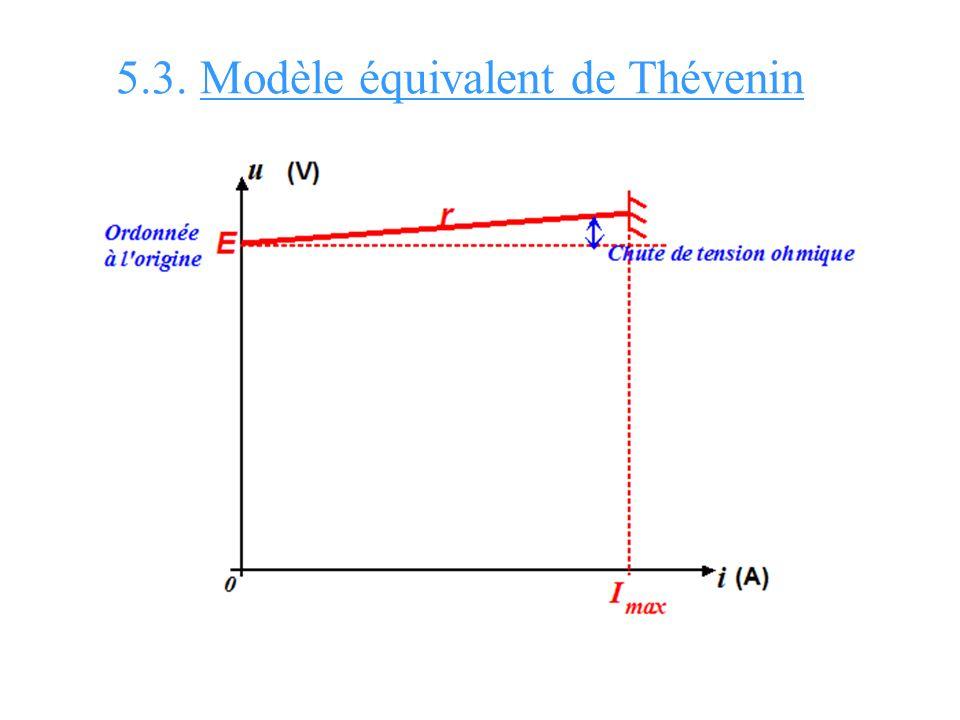 5.3. Modèle équivalent de Thévenin