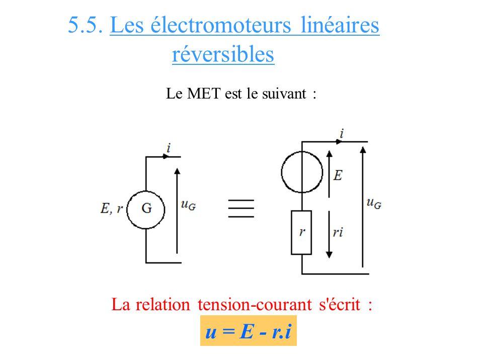 5.5. Les électromoteurs linéaires réversibles Le MET est le suivant : La relation tension-courant s'écrit : u = E - r.i