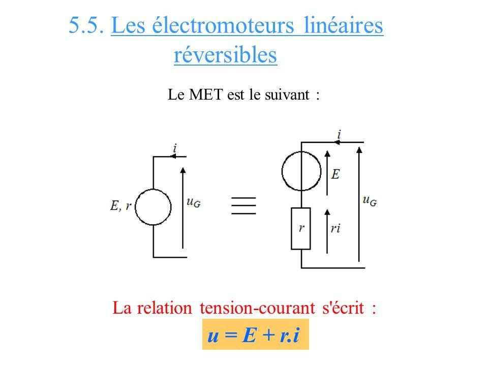 5.5. Les électromoteurs linéaires réversibles Le MET est le suivant : La relation tension-courant s'écrit : u = E + r.i