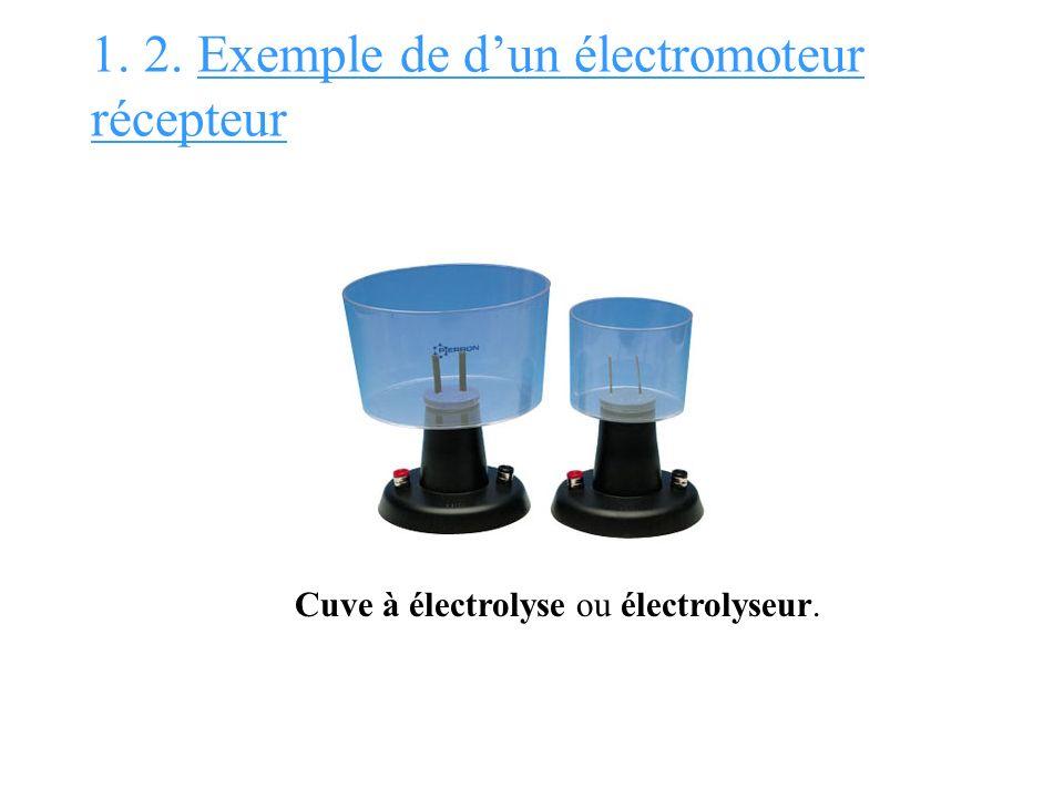 1. 2. Exemple de dun électromoteur récepteur Cuve à électrolyse ou électrolyseur.