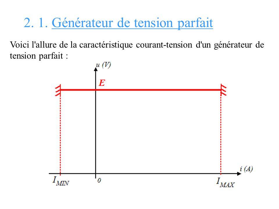 2. 1. Générateur de tension parfait Voici l'allure de la caractéristique courant-tension d'un générateur de tension parfait :