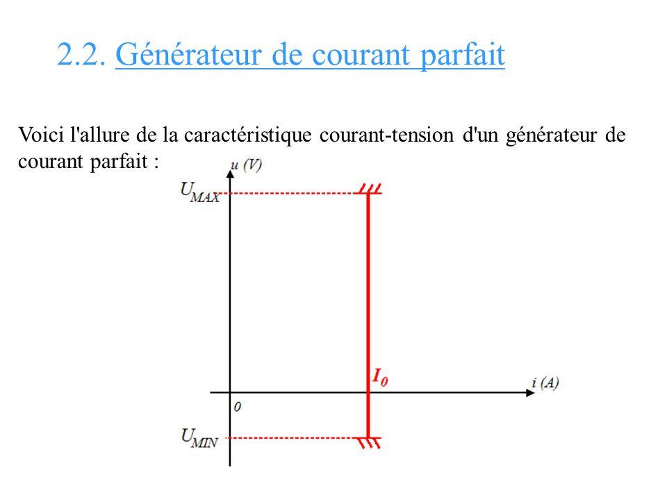 2.2. Générateur de courant parfait Voici l'allure de la caractéristique courant-tension d'un générateur de courant parfait :