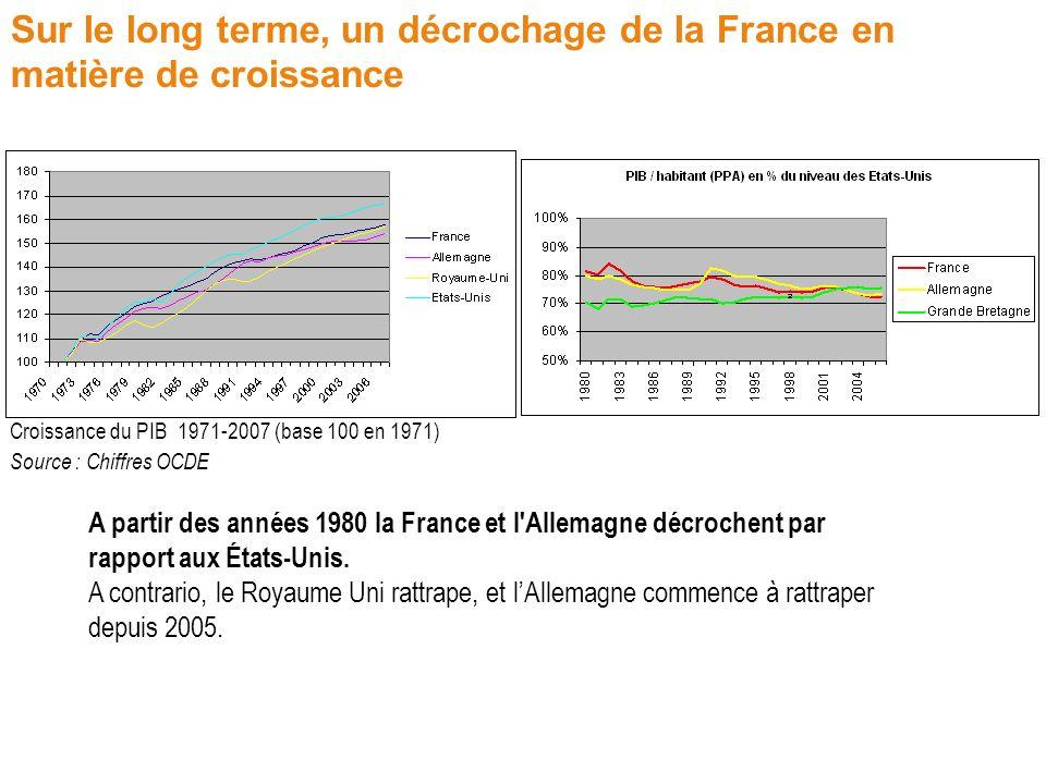 Sur le long terme, un décrochage de la France en matière de croissance A partir des années 1980 la France et l'Allemagne décrochent par rapport aux Ét